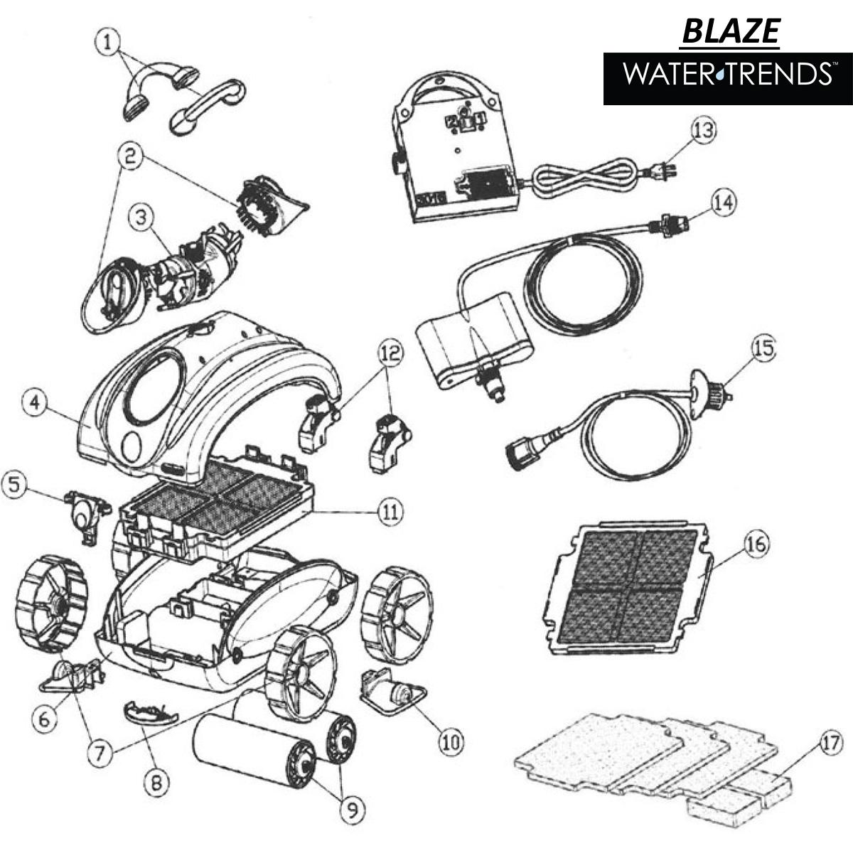 BLAZE PARTS